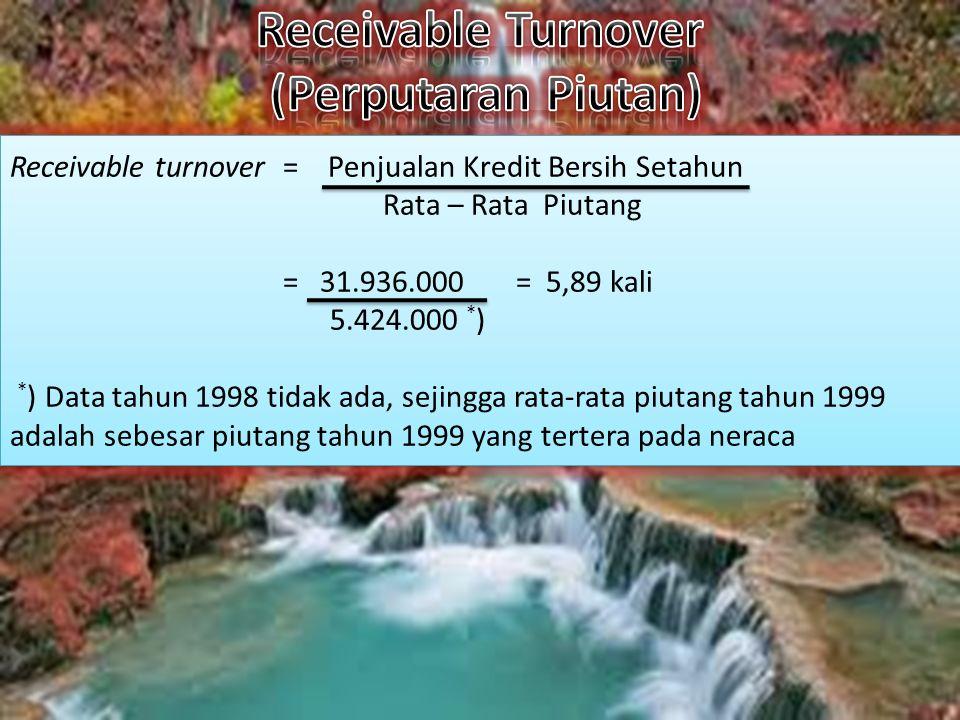 Receivable turnover= Penjualan Kredit Bersih Setahun Rata – Rata Piutang = 29.768.000 = 5,25 kali 5.672.000 * ) * ) Rata-Rata Piutang= Piutang tahun 1999 (awal) + Piutang tahun 2000 (akhir) 2 Rata-Rata Piutang= 5.424.000 + 5.920.000 = Rp 5.672.000 2