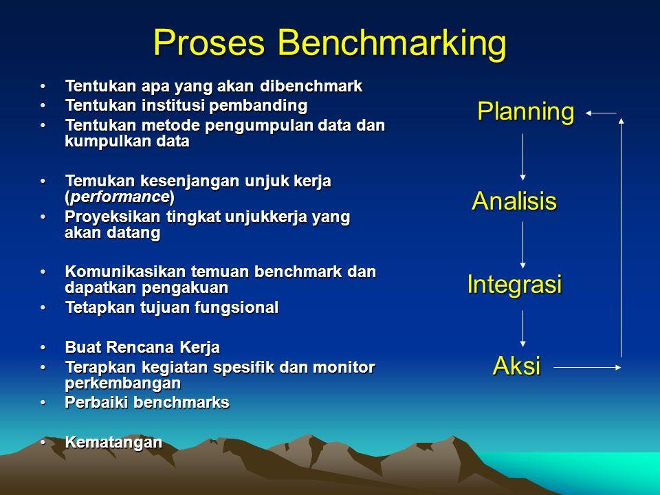 Proses Benchmarking Tentukan apa yang akan dibenchmarkTentukan apa yang akan dibenchmark Tentukan institusi pembandingTentukan institusi pembanding Te