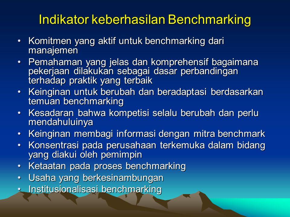 Indikator keberhasilan Benchmarking Komitmen yang aktif untuk benchmarking dari manajemenKomitmen yang aktif untuk benchmarking dari manajemen Pemahaman yang jelas dan komprehensif bagaimana pekerjaan dilakukan sebagai dasar perbandingan terhadap praktik yang terbaikPemahaman yang jelas dan komprehensif bagaimana pekerjaan dilakukan sebagai dasar perbandingan terhadap praktik yang terbaik Keinginan untuk berubah dan beradaptasi berdasarkan temuan benchmarkingKeinginan untuk berubah dan beradaptasi berdasarkan temuan benchmarking Kesadaran bahwa kompetisi selalu berubah dan perlu mendahuluinyaKesadaran bahwa kompetisi selalu berubah dan perlu mendahuluinya Keinginan membagi informasi dengan mitra benchmarkKeinginan membagi informasi dengan mitra benchmark Konsentrasi pada perusahaan terkemuka dalam bidang yang diakui oleh pemimpinKonsentrasi pada perusahaan terkemuka dalam bidang yang diakui oleh pemimpin Ketaatan pada proses benchmarkingKetaatan pada proses benchmarking Usaha yang berkesinambunganUsaha yang berkesinambungan Institusionalisasi benchmarkingInstitusionalisasi benchmarking