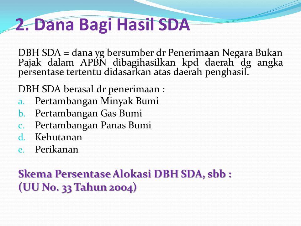 2. Dana Bagi Hasil SDA DBH SDA = dana yg bersumber dr Penerimaan Negara Bukan Pajak dalam APBN dibagihasilkan kpd daerah dg angka persentase tertentu