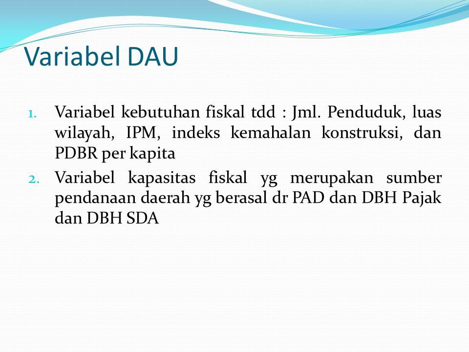 Variabel DAU 1. Variabel kebutuhan fiskal tdd : Jml. Penduduk, luas wilayah, IPM, indeks kemahalan konstruksi, dan PDBR per kapita 2. Variabel kapasit