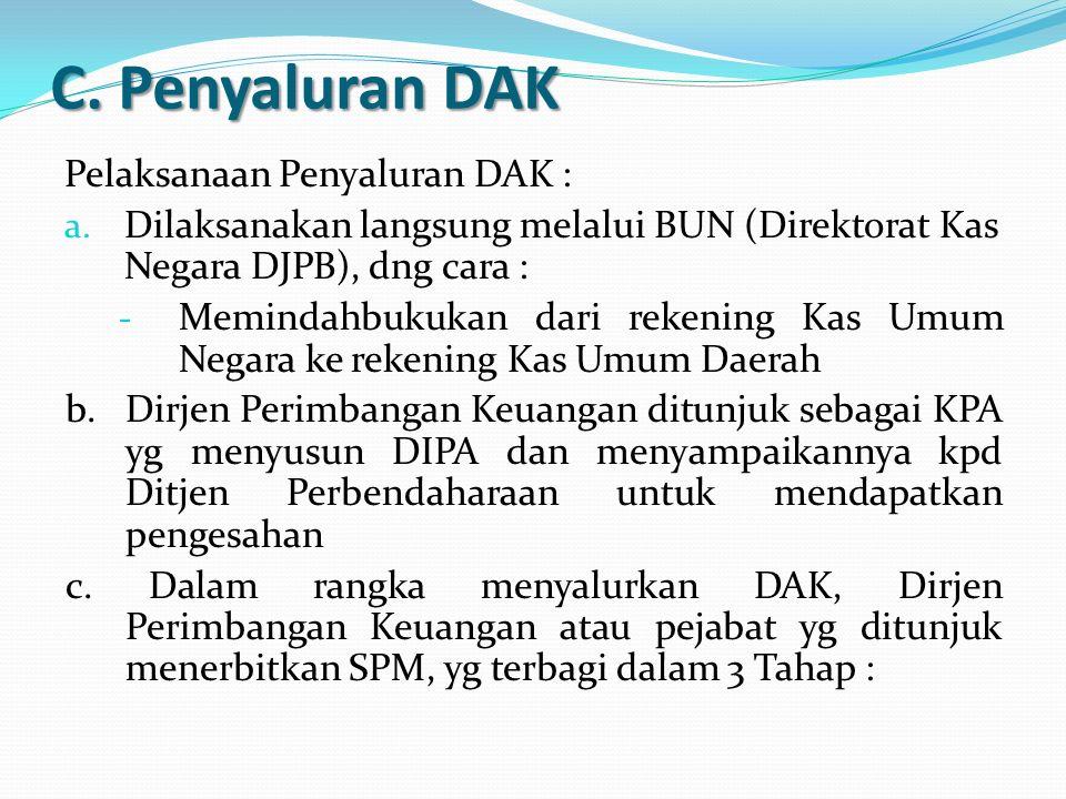 C. Penyaluran DAK Pelaksanaan Penyaluran DAK : a. Dilaksanakan langsung melalui BUN (Direktorat Kas Negara DJPB), dng cara : - Memindahbukukan dari re