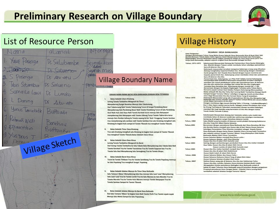 Village Sketch Village History List of Resource Person Village Boundary Name Preliminary Research on Village Boundary