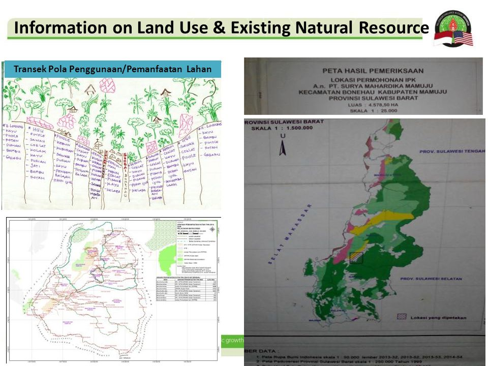 Transek Pola Penggunaan/Pemanfaatan Lahan Information on Land Use & Existing Natural Resource