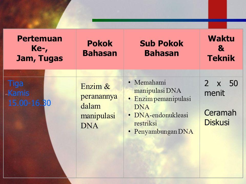 Mata Kuliah: Bioteknologi Tanaman Dosen: Dr. Ir.