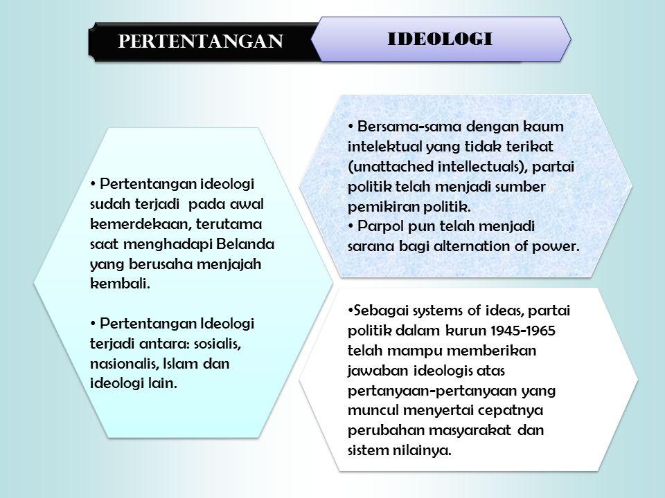 Kaum Nasionalis: nasionalis sekuler, nasionalis pro Jepang, dan nasionalis anti Jepang. Golongan Islam Golongan Komunis  Indonesia merdeka tidak dibi