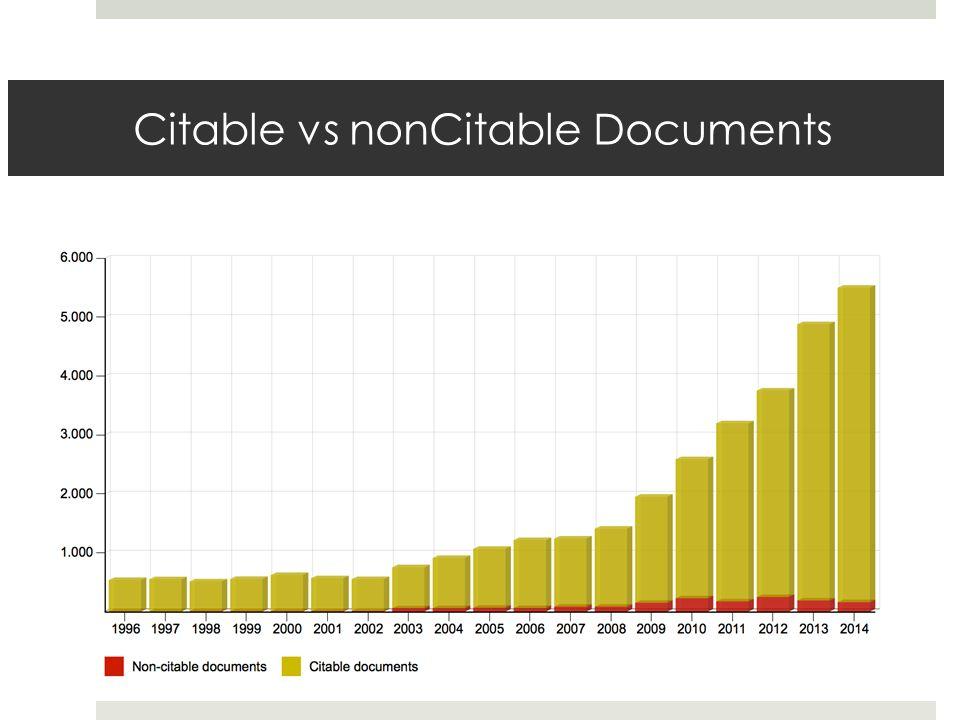 Citable vs nonCitable Documents