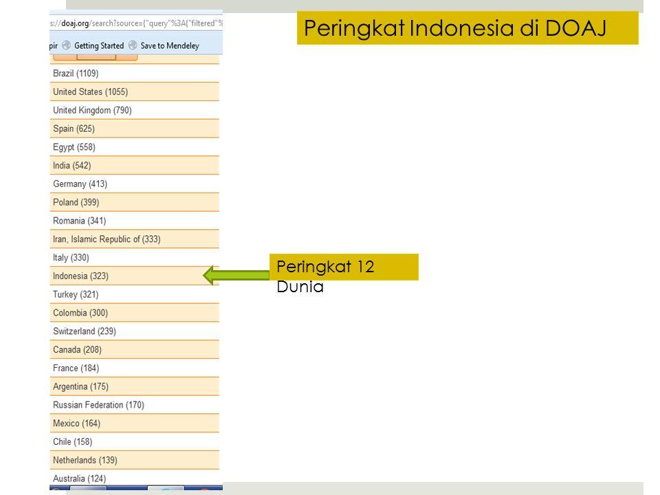 Peringkat Indonesia di DOAJ Peringkat 12 Dunia