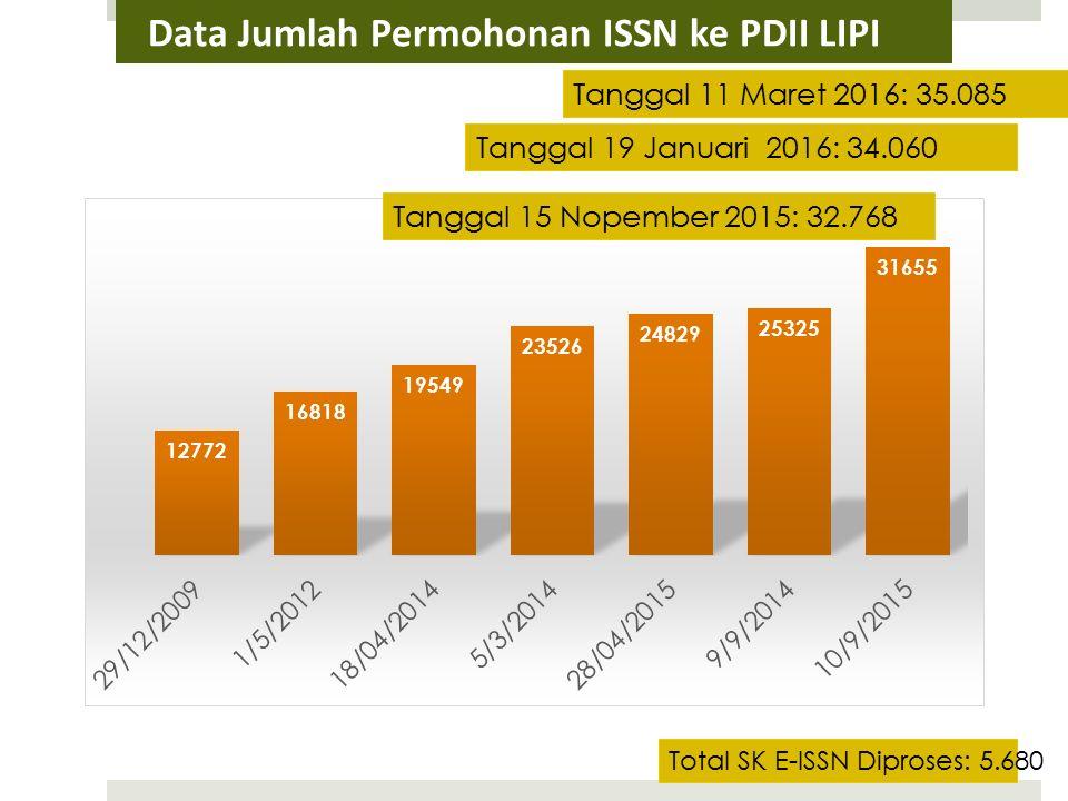 Data Jumlah Permohonan ISSN ke PDII LIPI Tanggal 15 Nopember 2015: 32.768 Tanggal 19 Januari 2016: 34.060 Total SK E-ISSN Diproses: 5.680 Tanggal 11 Maret 2016: 35.085