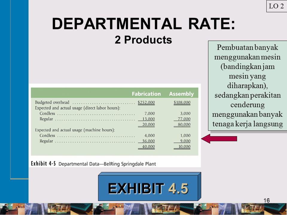 16 DEPARTMENTAL RATE: 2 Products EXHIBIT 4.5 Pembuatan banyak menggunakan mesin (bandingkan jam mesin yang diharapkan), sedangkan perakitan cenderung menggunakan banyak tenaga kerja langsung LO 2