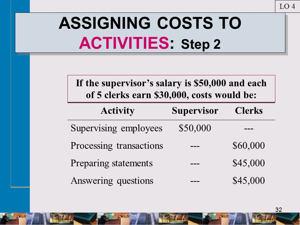 32 ASSIGNING COSTS TO ACTIVITIES: Step 2 ActivitySupervisorClerks Supervising employees$50,000--- Processing transactions---$60,000 Preparing statements---$45,000 Answering questions---$45,000 If the supervisor's salary is $50,000 and each of 5 clerks earn $30,000, costs would be: LO 4