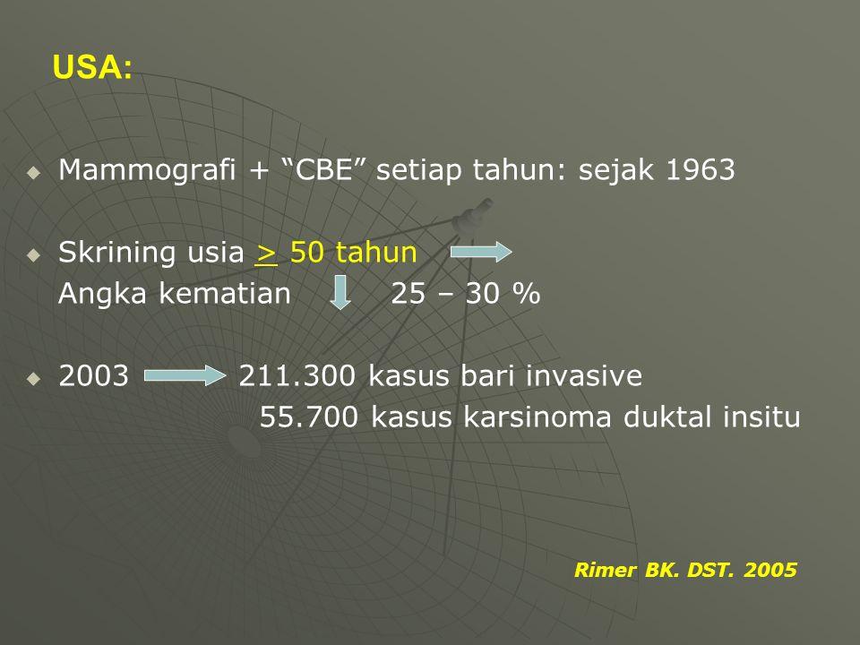 "USA:   Mammografi + ""CBE"" setiap tahun: sejak 1963   Skrining usia > 50 tahun Angka kematian 25 – 30 %   2003 211.300 kasus bari invasive 55.700"