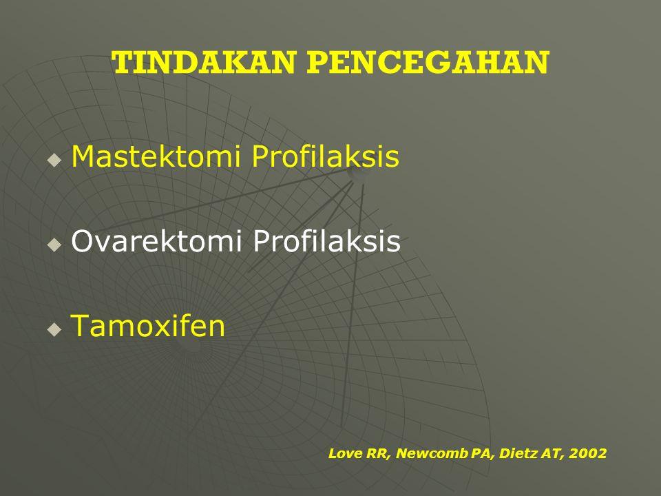   Mastektomi Profilaksis   Ovarektomi Profilaksis   Tamoxifen TINDAKAN PENCEGAHAN Love RR, Newcomb PA, Dietz AT, 2002