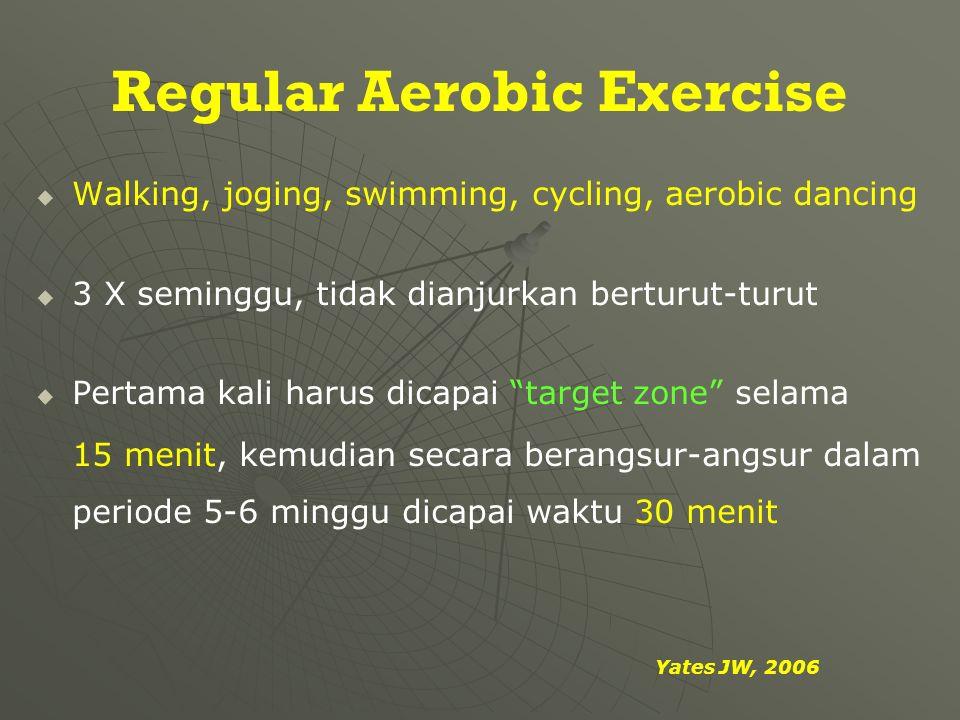 Regular Aerobic Exercise   Walking, joging, swimming, cycling, aerobic dancing   3 X seminggu, tidak dianjurkan berturut-turut   Pertama kali ha