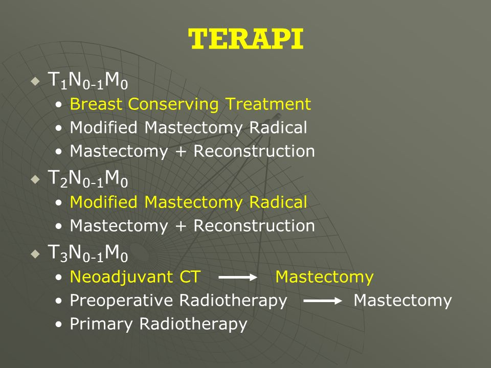 TERAPI   T 1 N 0-1 M 0 Breast Conserving Treatment Modified Mastectomy Radical Mastectomy + Reconstruction   T 2 N 0-1 M 0 Modified Mastectomy Radical Mastectomy + Reconstruction   T 3 N 0-1 M 0 Neoadjuvant CTMastectomy Preoperative Radiotherapy Mastectomy Primary Radiotherapy