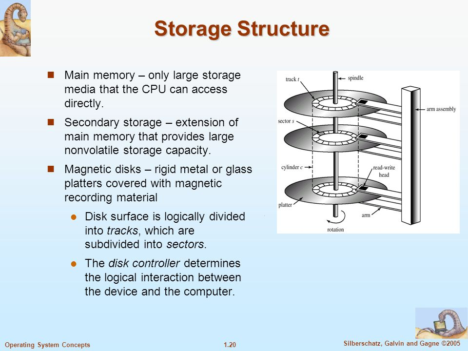 1.19 Silberschatz, Galvin and Gagne ©2005 Operating System Concepts Direct Memory Access  Direct Memory Access: a device driver assigns a specific memory segment to the device controller  device controller can transfer an entire block of data directly to/from main memory without CPU intervention.