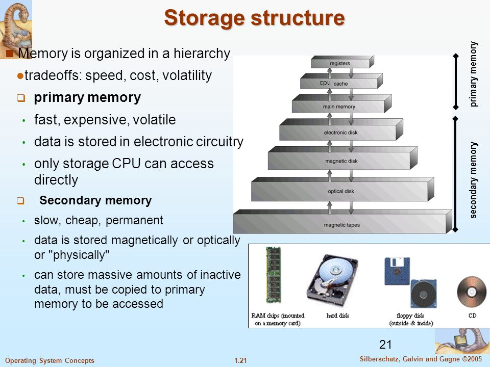 1.20 Silberschatz, Galvin and Gagne ©2005 Operating System Concepts Storage Structure Main memory – only large storage media that the CPU can access directly.