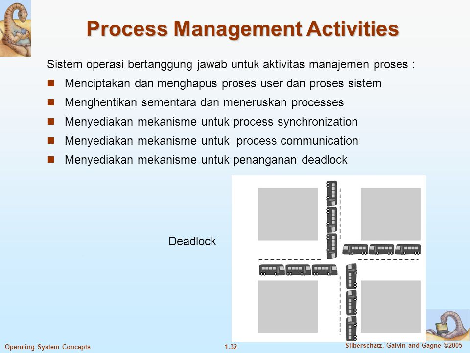 1.31 Silberschatz, Galvin and Gagne ©2005 Operating System Concepts Process Management Proses adalah program yang berjalan.