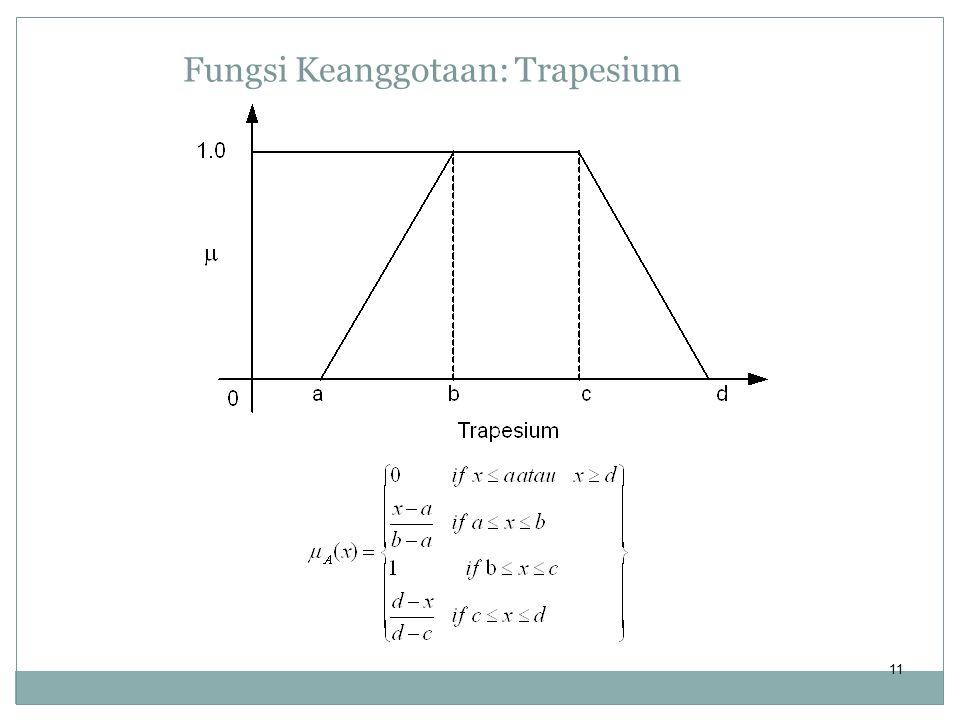 11 Fungsi Keanggotaan: Trapesium