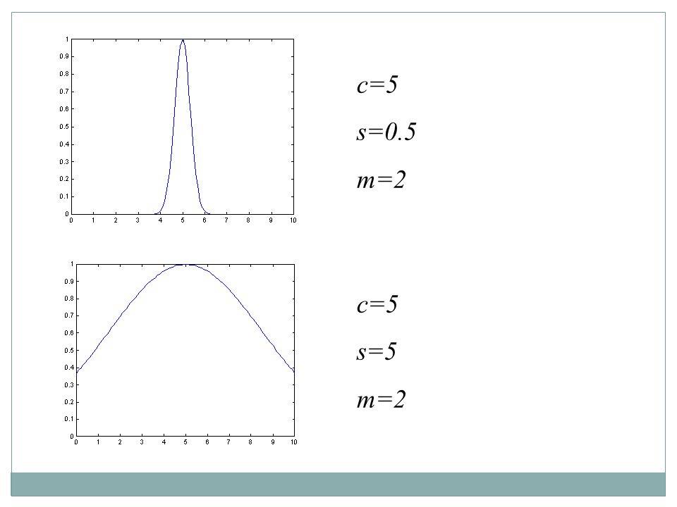 c=5 s=0.5 m=2 c=5 s=5 m=2