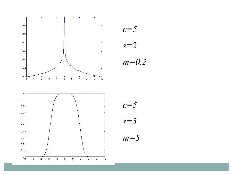 c=5 s=2 m=0.2 c=5 s=5 m=5