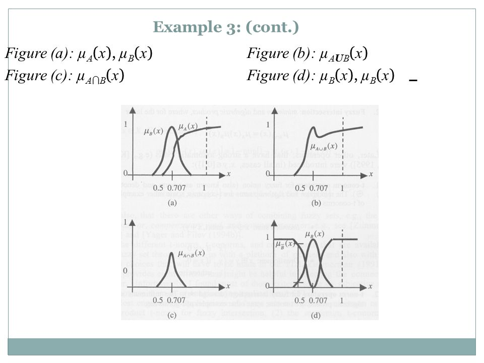 Example 3: (cont.) Figure (a): µ A ( x ), µ B ( x ) Figure (b): µ A U B ( x ) Figure (c): µ A ∩ B ( x ) Figure (d): µ B ( x ), µ B ( x )