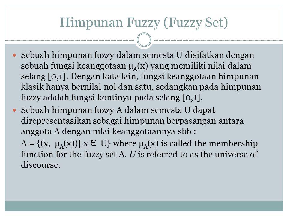 Himpunan Fuzzy (Fuzzy Set) Sebuah himpunan fuzzy dalam semesta U disifatkan dengan sebuah fungsi keanggotaan µ A (x) yang memiliki nilai dalam selang [0,1].