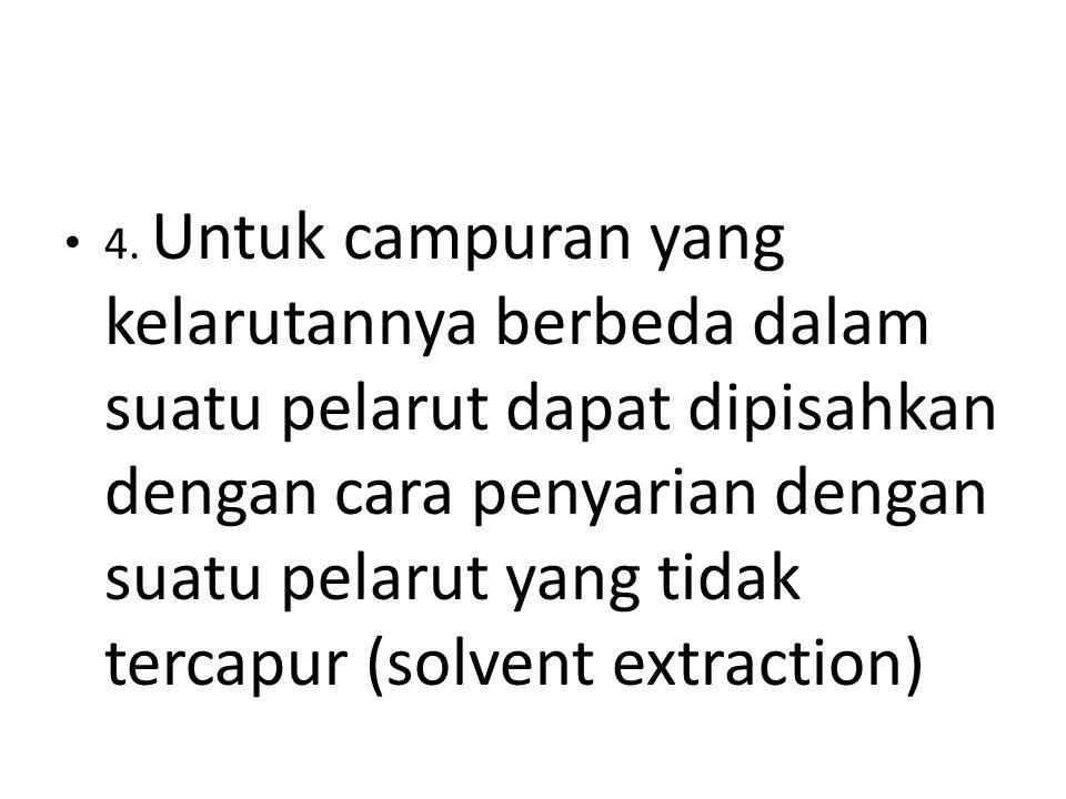 4. Untuk campuran yang kelarutannya berbeda dalam suatu pelarut dapat dipisahkan dengan cara penyarian dengan suatu pelarut yang tidak tercapur (solve