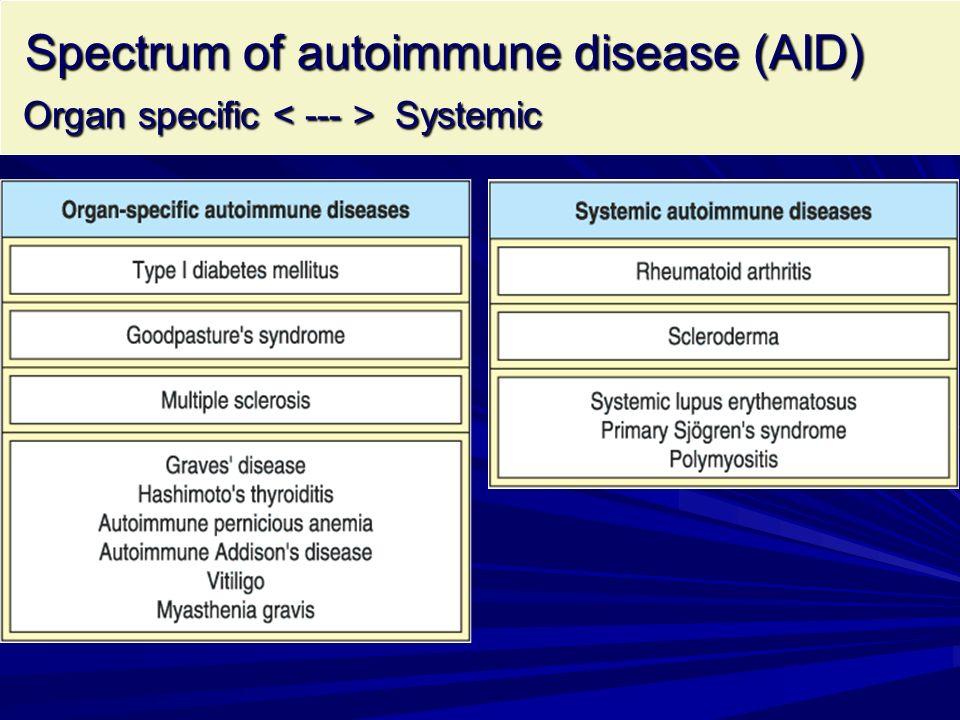 Spectrum of autoimmune disease (AID) Organ specific Systemic Spectrum of autoimmune disease (AID) Organ specific Systemic