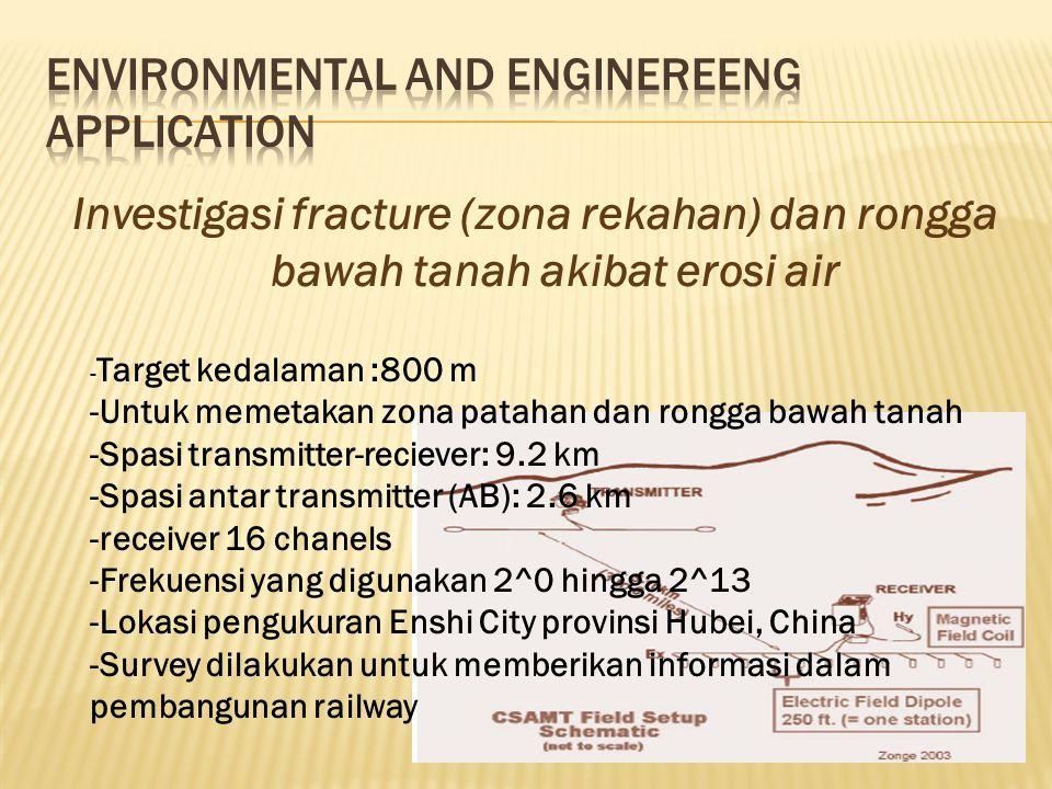 Investigasi fracture (zona rekahan) dan rongga bawah tanah akibat erosi air - Target kedalaman :800 m -Untuk memetakan zona patahan dan rongga bawah tanah -Spasi transmitter-reciever: 9.2 km -Spasi antar transmitter (AB): 2.6 km -receiver 16 chanels -Frekuensi yang digunakan 2^0 hingga 2^13 -Lokasi pengukuran Enshi City provinsi Hubei, China -Survey dilakukan untuk memberikan informasi dalam pembangunan railway