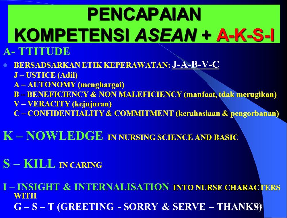 102 PENCAPAIAN KOMPETENSI ASEAN + A-K-S-I A- TTITUDE BERSADSARKAN ETIK KEPERAWATAN: J-A-B-V-C J – USTICE (Adil) A – AUTONOMY (menghargai) B – BENEFICIENCY & NON MALEFICIENCY (manfaat, tdak merugikan) V – VERACITY (kejujuran) C – CONFIDENTIALITY & COMMITMENT (kerahasiaan & pengorbanan) K – NOWLEDGE IN NURSING SCIENCE AND BASIC S – KILL IN CARING I – INSIGHT & INTERNALISATION INTO NURSE CHARACTERS WITH G – S – T (GREETING - SORRY & SERVE – THANKS)