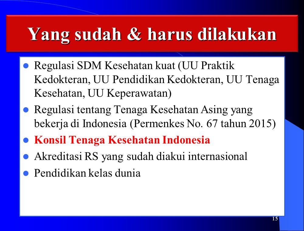 Yang sudah & harus dilakukan Regulasi SDM Kesehatan kuat (UU Praktik Kedokteran, UU Pendidikan Kedokteran, UU Tenaga Kesehatan, UU Keperawatan) Regulasi tentang Tenaga Kesehatan Asing yang bekerja di Indonesia (Permenkes No.