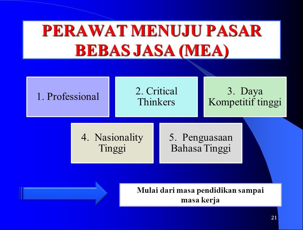 PERAWAT MENUJU PASAR BEBAS JASA (MEA) Mulai dari masa pendidikan sampai masa kerja 21