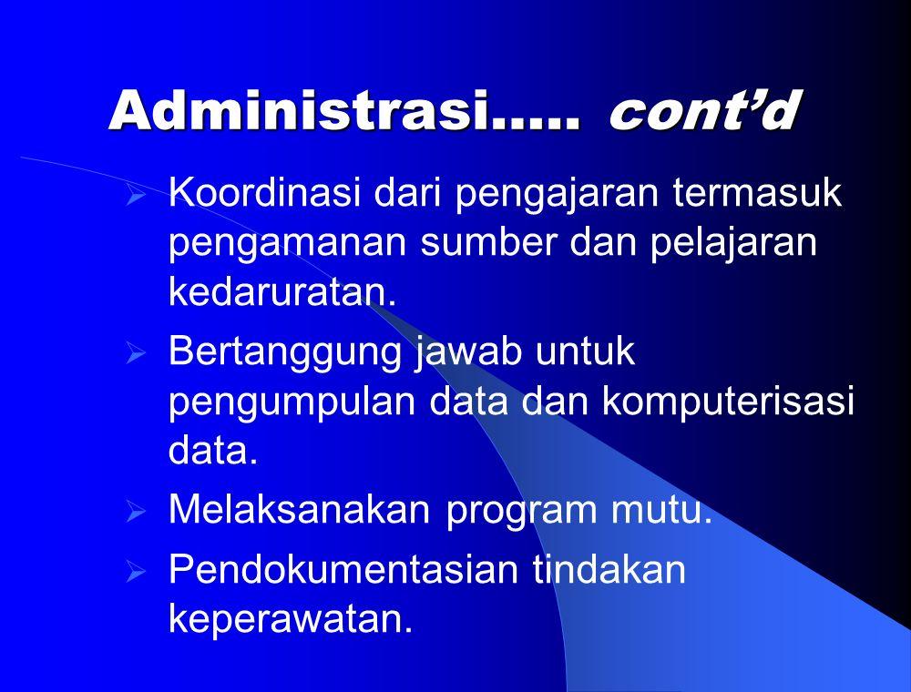 Administrasi…..