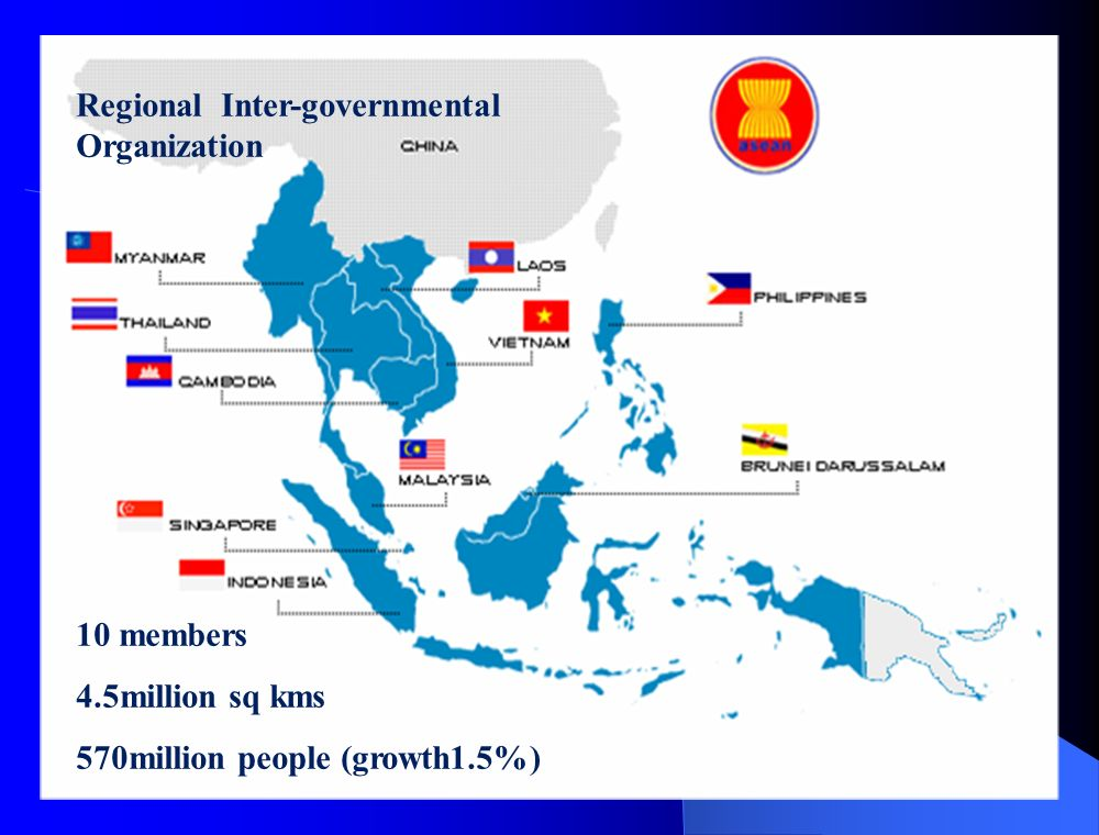 Regional Inter-governmental Organization 10 members 4.5million sq kms 570million people (growth1.5%)