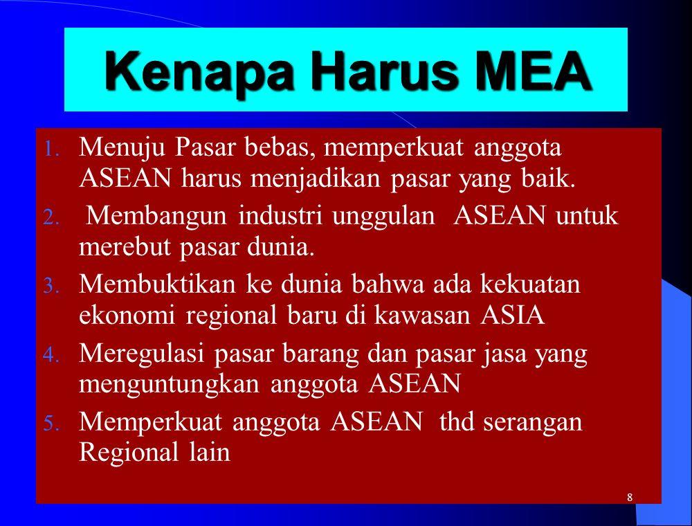 Kenapa Harus MEA 1. Menuju Pasar bebas, memperkuat anggota ASEAN harus menjadikan pasar yang baik.