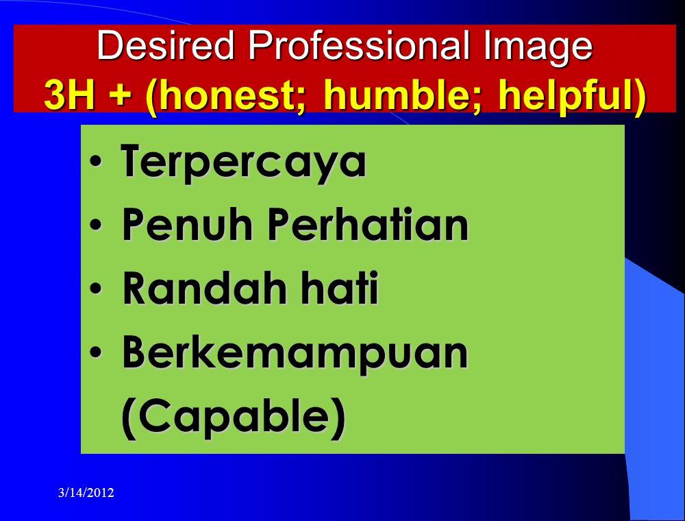 Terpercaya Terpercaya Penuh Perhatian Penuh Perhatian Randah hati Randah hati Berkemampuan (Capable) Berkemampuan (Capable) Desired Professional Image 3H + (honest; humble; helpful) 3/14/2012