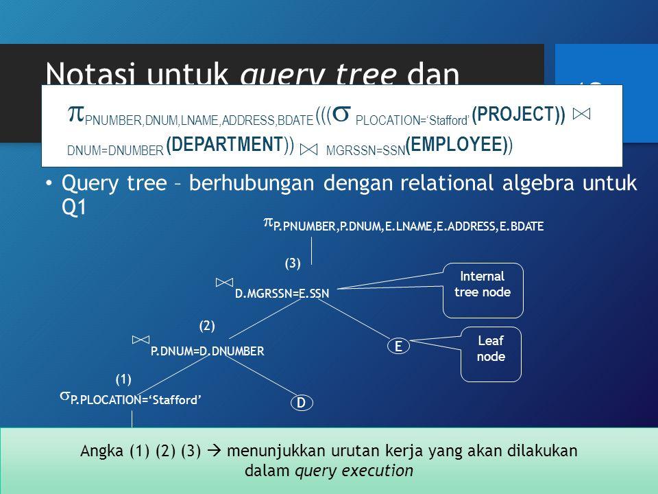 Notasi untuk query tree dan query graph Query tree – berhubungan dengan relational algebra untuk Q1 12 P  P.PLOCATION='Stafford'  P.PNUMBER,P.DNUM,E.LNAME,E.ADDRESS,E.BDATE D P.DNUM=D.DNUMBER E D.MGRSSN=E.SSN Leaf node Internal tree node (1) (2) (3)  PNUMBER,DNUM,LNAME,ADDRESS,BDATE (((  PLOCATION='Stafford' (PROJECT)) DNUM=DNUMBER (DEPARTMENT )) MGRSSN=SSN (EMPLOYEE) ) Angka (1) (2) (3)  menunjukkan urutan kerja yang akan dilakukan dalam query execution