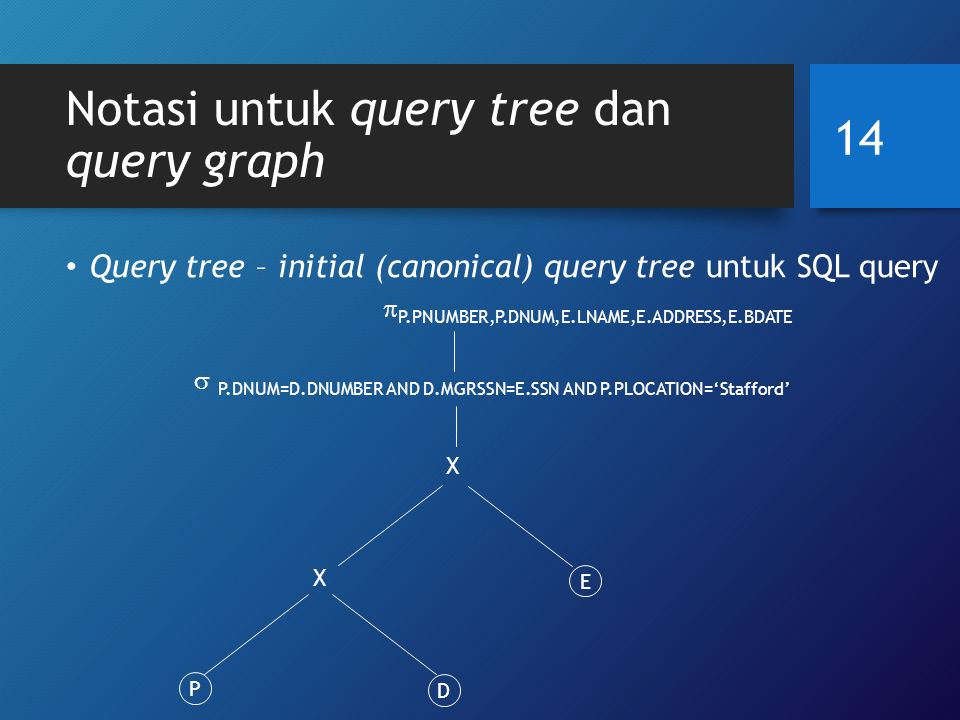 Notasi untuk query tree dan query graph Query tree – initial (canonical) query tree untuk SQL query 14 P  P.DNUM=D.DNUMBER AND D.MGRSSN=E.SSN AND P.PLOCATION='Stafford'  P.PNUMBER,P.DNUM,E.LNAME,E.ADDRESS,E.BDATE D E X X
