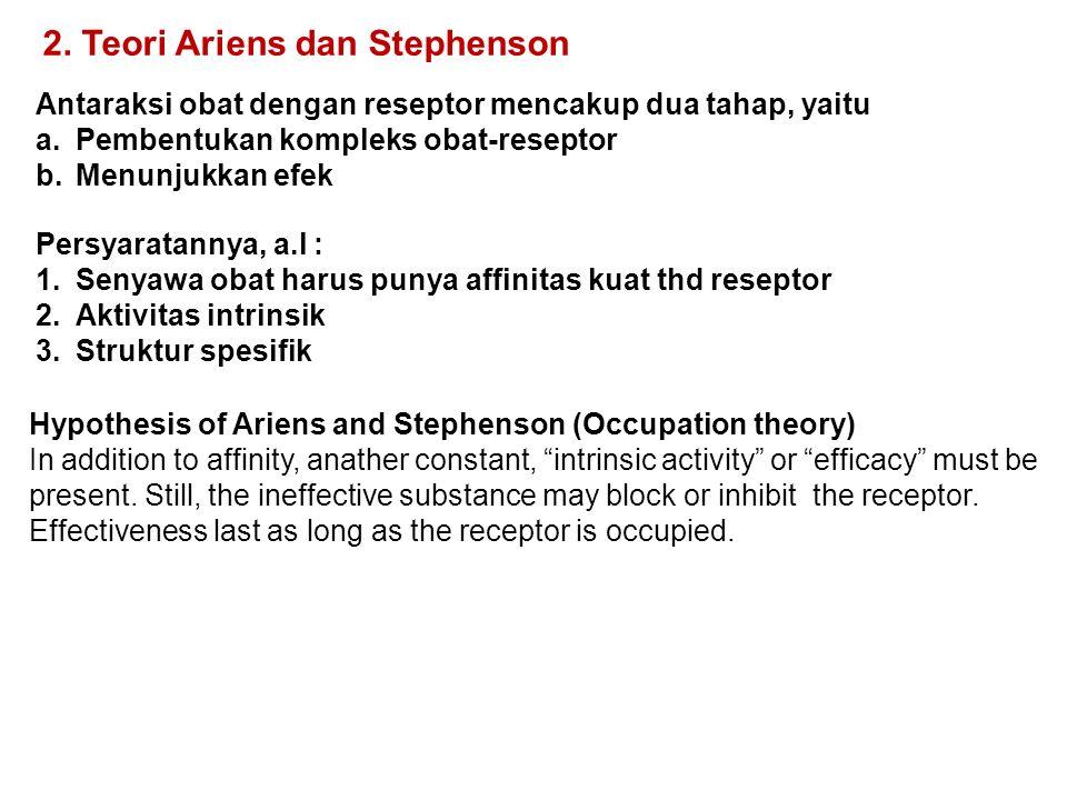 2. Teori Ariens dan Stephenson Antaraksi obat dengan reseptor mencakup dua tahap, yaitu a.Pembentukan kompleks obat-reseptor b.Menunjukkan efek Persya