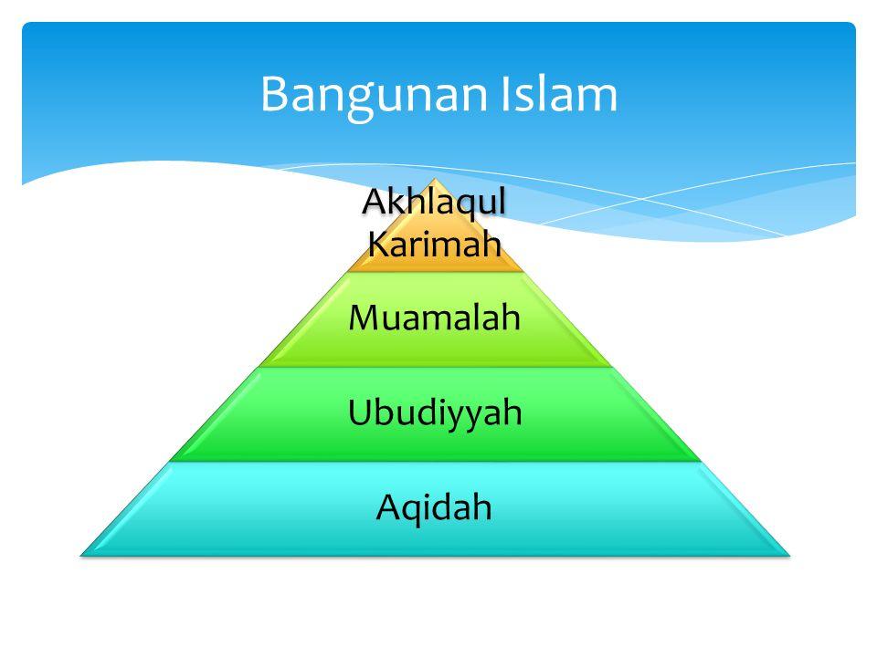 Akhlaqul Karimah Muamalah Ubudiyyah Aqidah Bangunan Islam