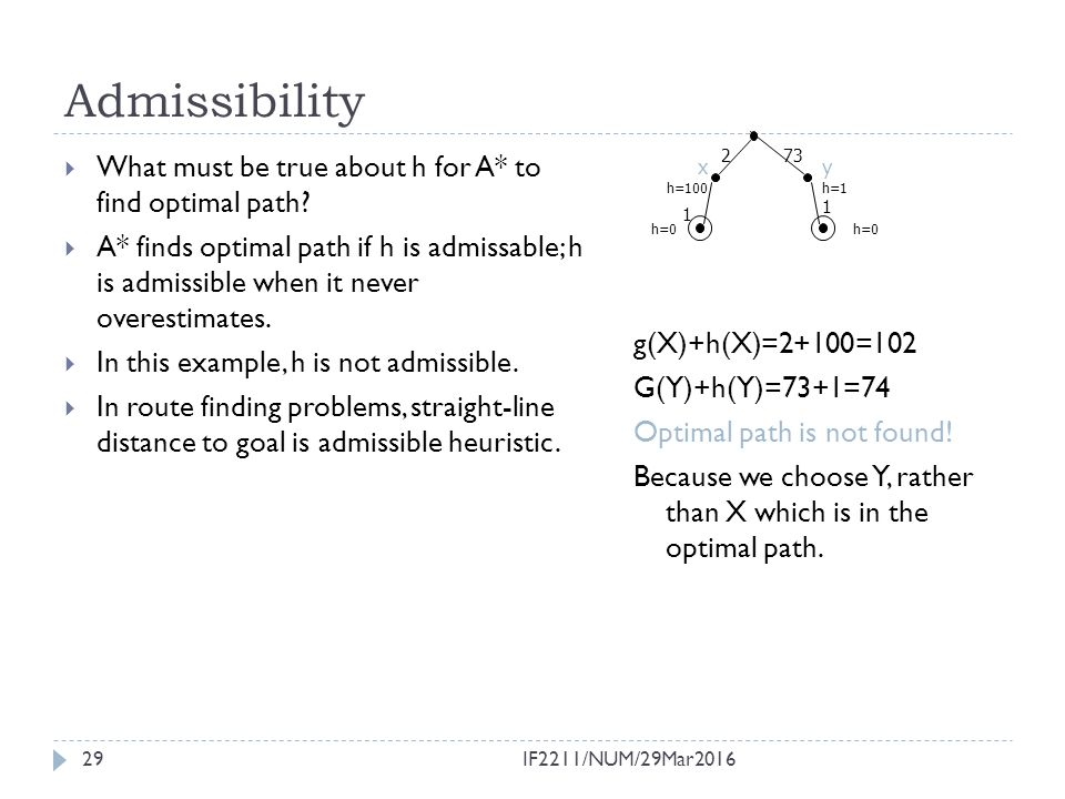 IF2211/NUM/29Mar2016 Admissibility  What must be true about h for A* to find optimal path?  A* finds optimal path if h is admissable; h is admissibl