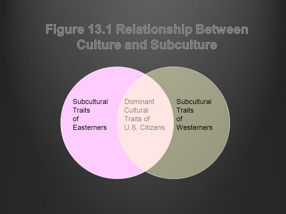 Subcultural Traits of Easterners Dominant Cultural Traits of U.S.
