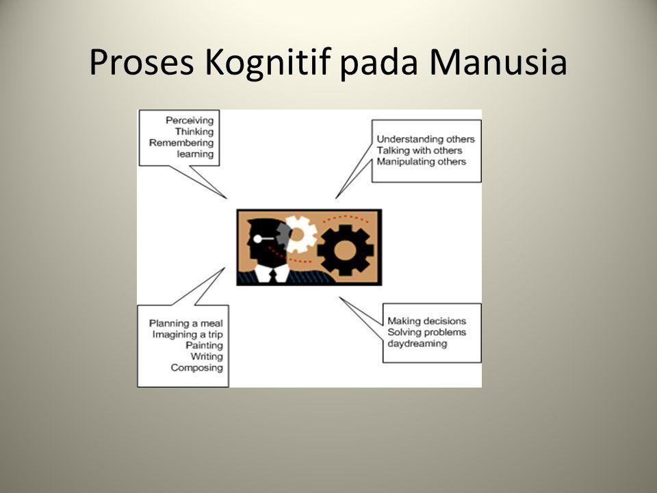 Proses Kognitif pada Manusia