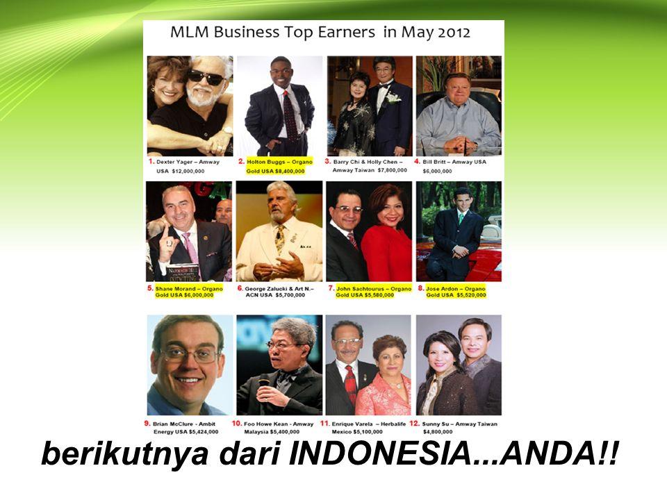 berikutnya dari INDONESIA...ANDA!!