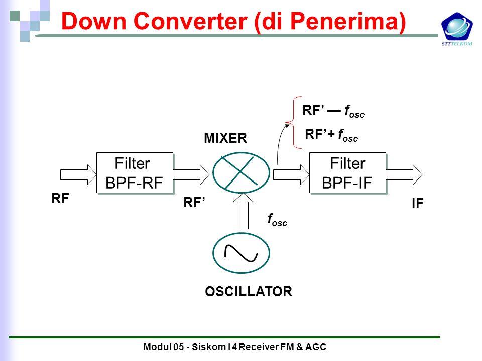 Up Converter (di Pemancar) BPF-IF Filter BPF-RF Filter BPF-RF MIXER OSCILLATOR RF IF IF' f osc f osc —IF' f osc +IF' 3 Modul 05 - Siskom I - Receiver