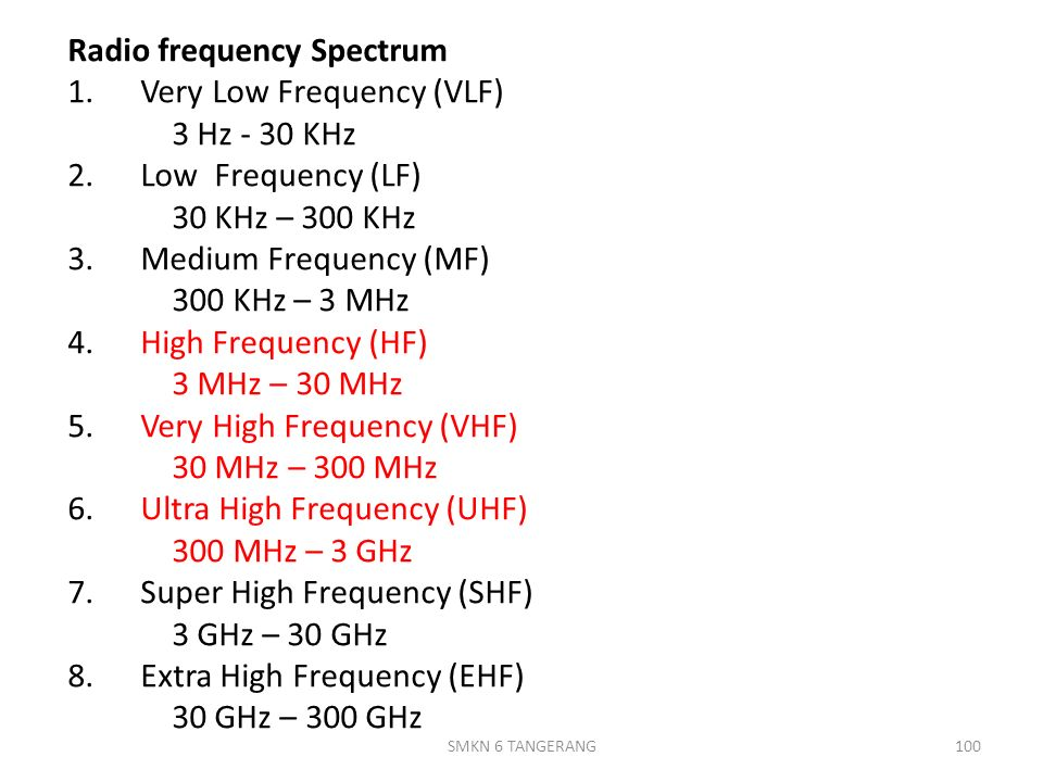 Radio frequency Spectrum 1. Very Low Frequency (VLF) 3 Hz - 30 KHz 2. Low Frequency (LF) 30 KHz – 300 KHz 3. Medium Frequency (MF) 300 KHz – 3 MHz 4.