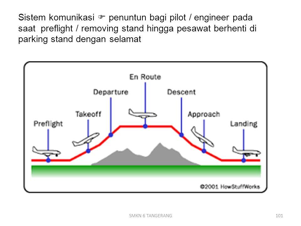 Sistem komunikasi  penuntun bagi pilot / engineer pada saat preflight / removing stand hingga pesawat berhenti di parking stand dengan selamat 101SMKN 6 TANGERANG