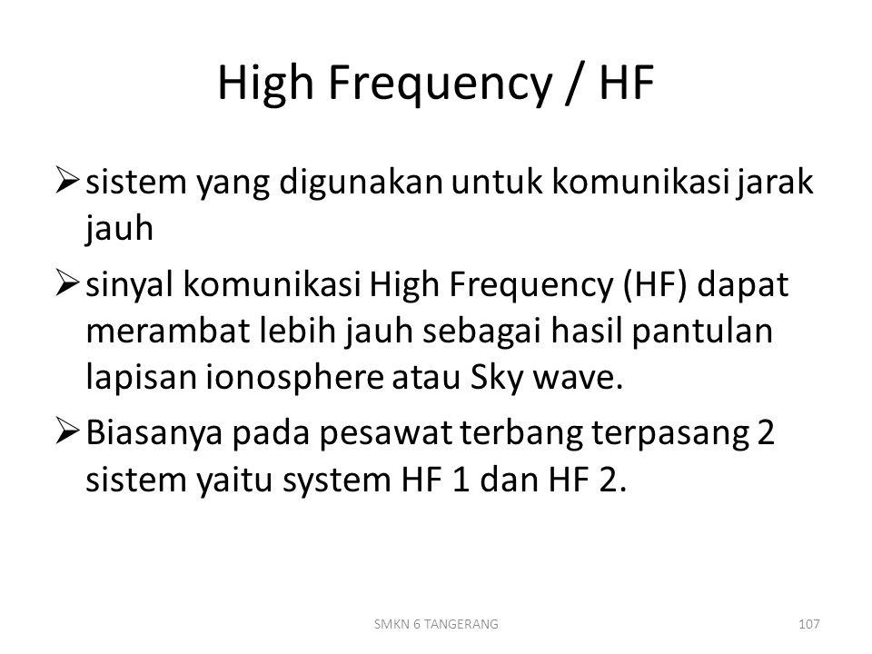 High Frequency / HF  sistem yang digunakan untuk komunikasi jarak jauh  sinyal komunikasi High Frequency (HF) dapat merambat lebih jauh sebagai hasil pantulan lapisan ionosphere atau Sky wave.