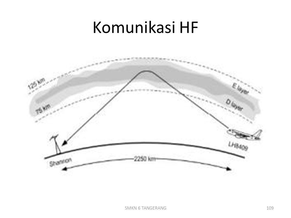 Komunikasi HF 109SMKN 6 TANGERANG